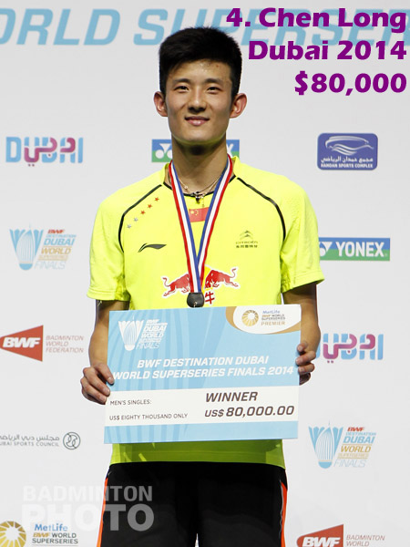 4. Chen Long - 2014 Superseries Finals, $80,000