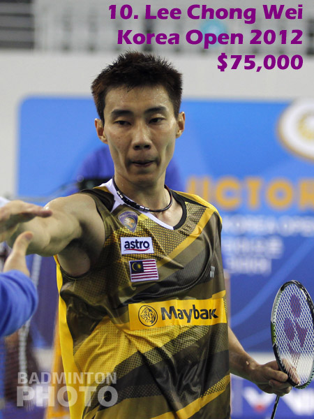 10. Lee Chong Wei - 2012 Korea Open, $75,000