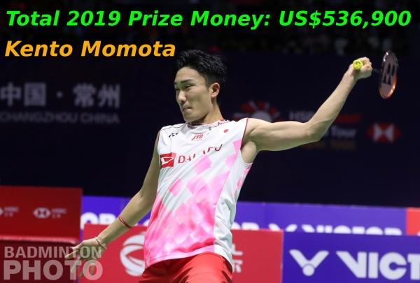 2019 Top Prize Winner 1723_ChinaOpen2019_BPYL4148