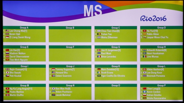 Rio Draw - Men's Singles