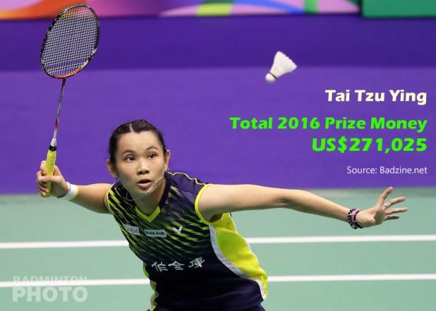 Tai Tzu Ying (#1 - US$271,025)