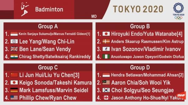 Tokyo Draw - Men's Doubles