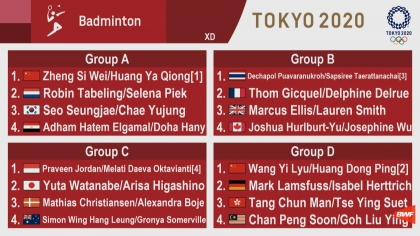 Tokyo Draw - Mixed Doubles