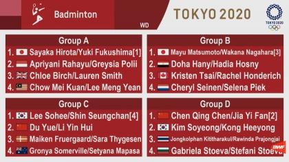 Tokyo Draw - Women's Doubles