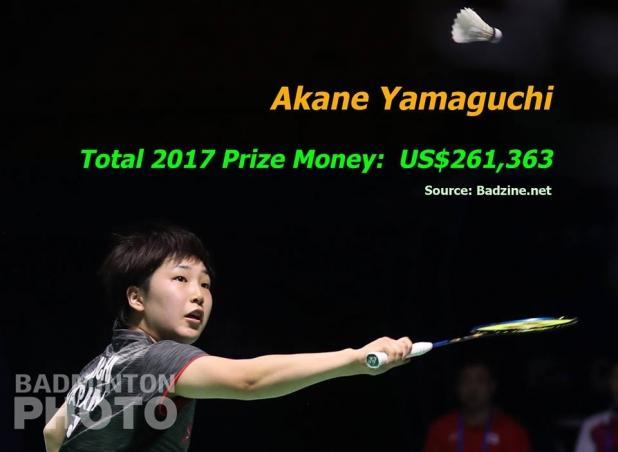 Yamaguchi Prize winner 2017