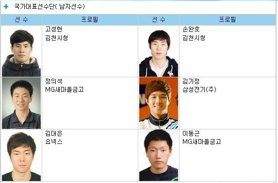 Korean National Team-Sept 2016