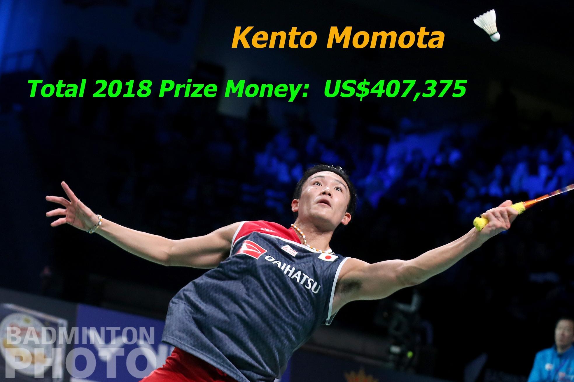 Momota Prize Money no 2 2018