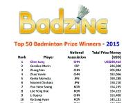 top-50-badminton-prize-winners-of-2015thumb