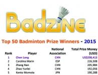 top-50-badminton-prize-winners-of-2015thumba