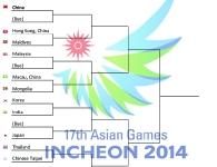 Asian Games 2014 Team Draws.xls