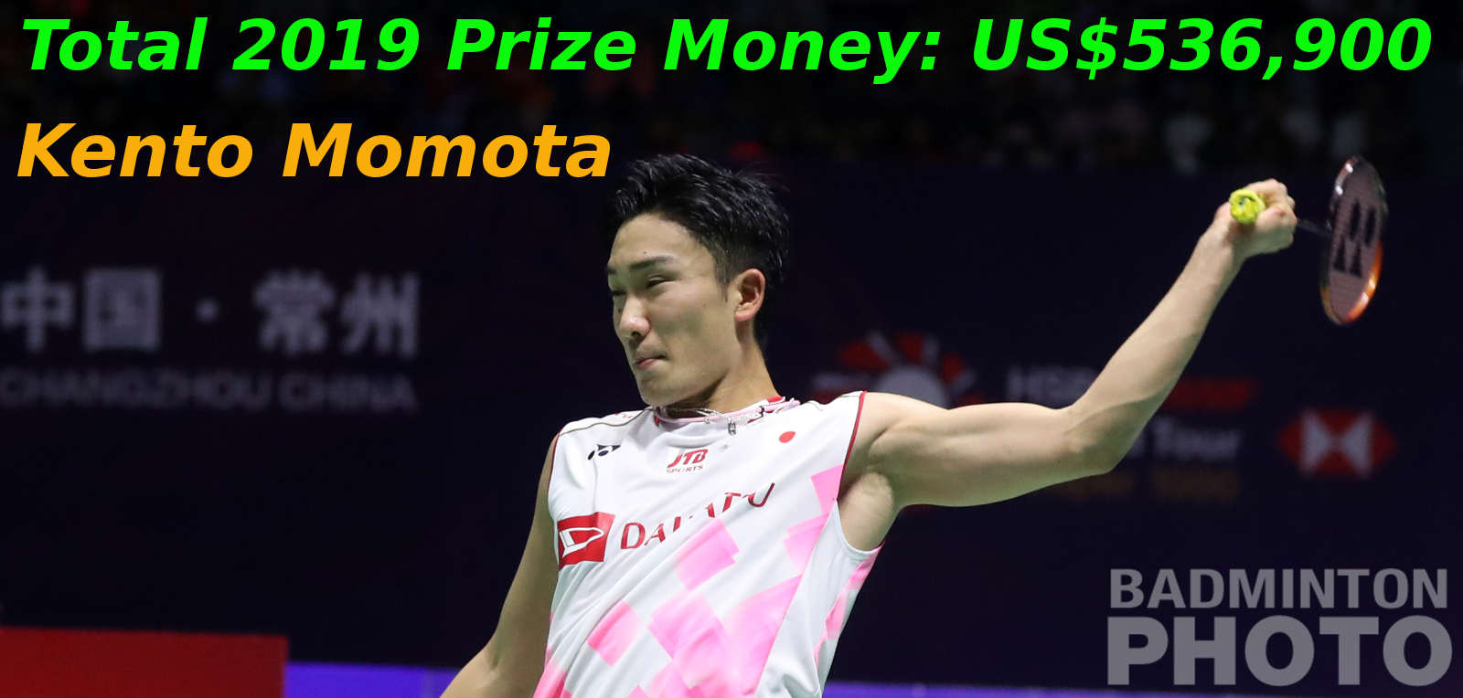 World #1 Kento Momota became the first badminton player in history to earn more than half a million dollars in prize money when he tacked on $120,000 from the World […]