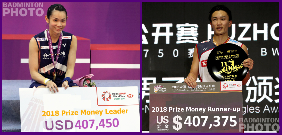 Singles world #1s Tai Tzu Ying and Kento Momota each earned more in prize money in 2018 than any badminton player in history has previously won in a single year. […]